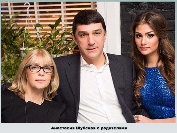 Семья Анастасии Шубской